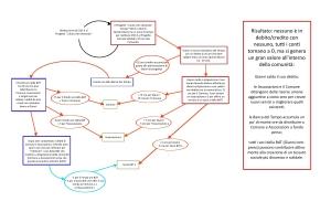 grafico-progetto-carnate-solidale-copia1