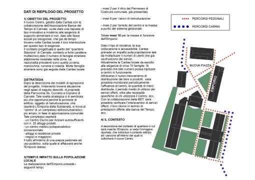 Presentazione Emporio solidarietà.pdf